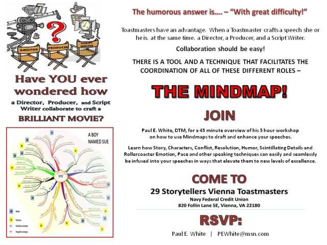 29 Storytellers Mind Map Sue Workshop